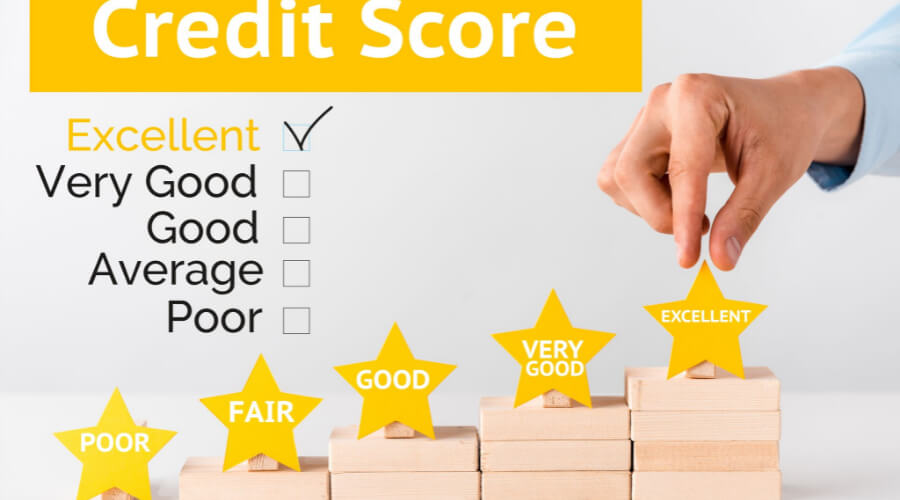Quick Facts Regarding Credit Score In Other Countries